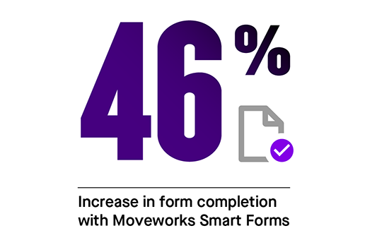 smart forms completion rate