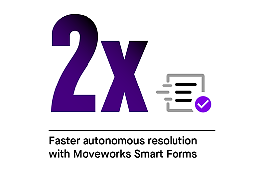 smart forms resolution
