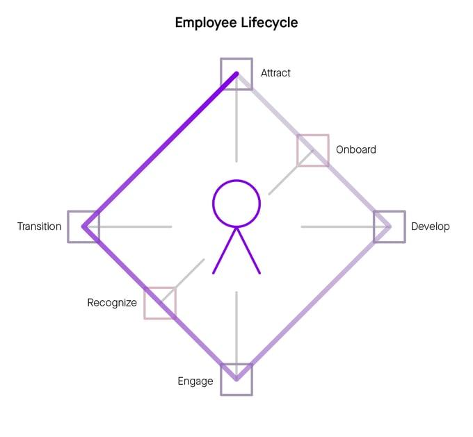 blog-HR-RedefiningCompany-figure02a