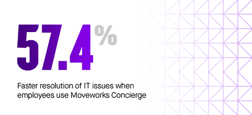 Moveworks Concierge